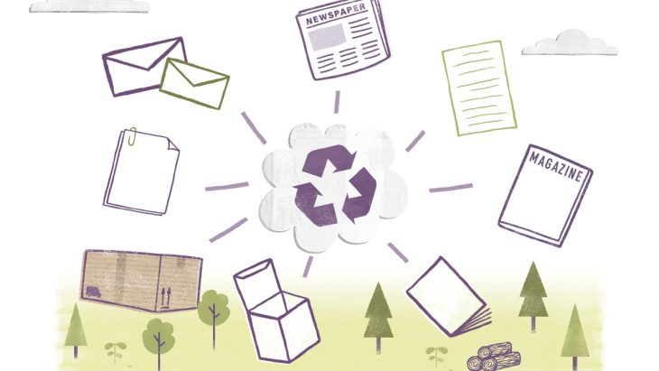 Uses Of Paper Recycling And Why You Must Do It?